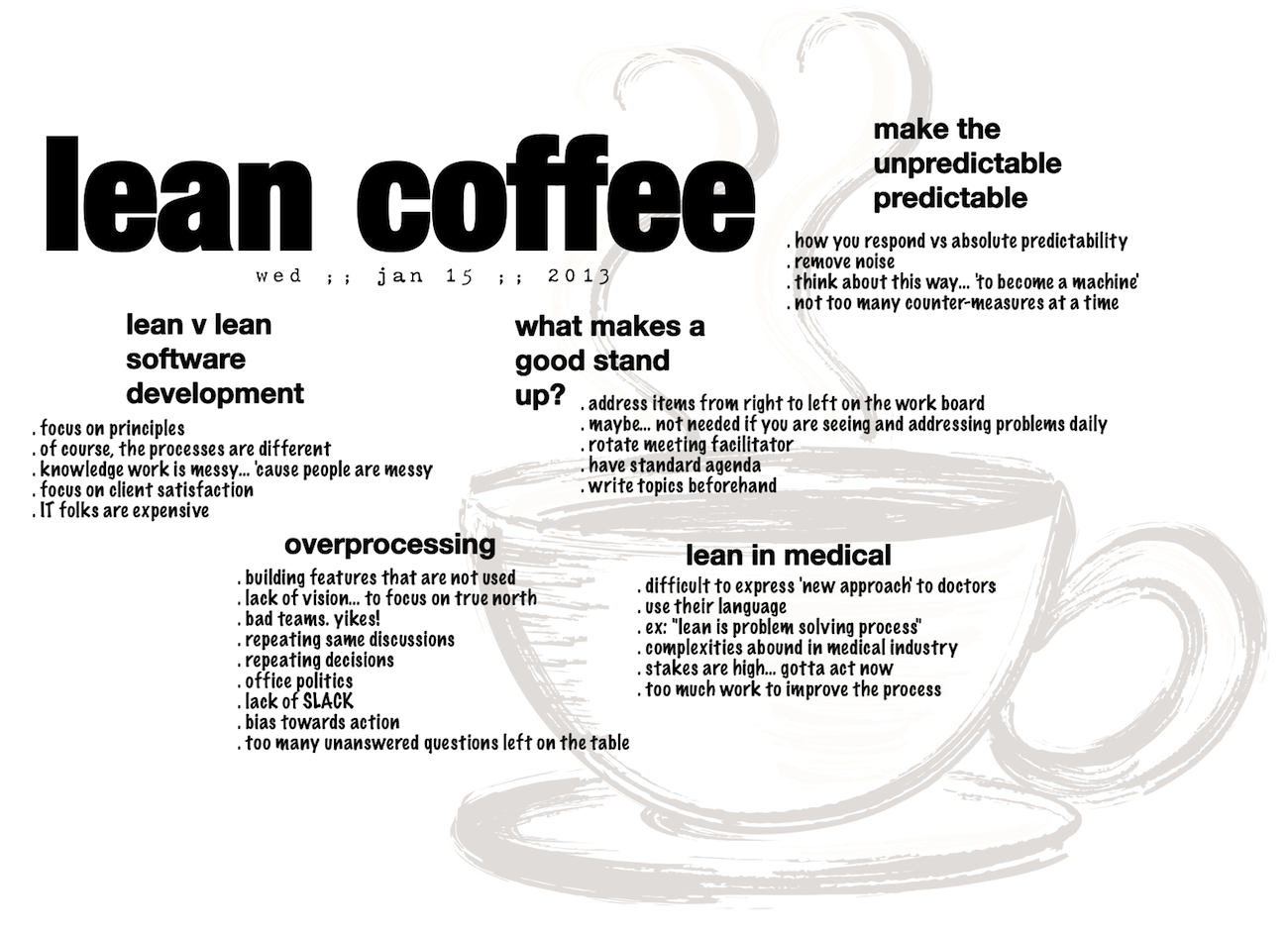 Seattle Lean Coffee flyer.