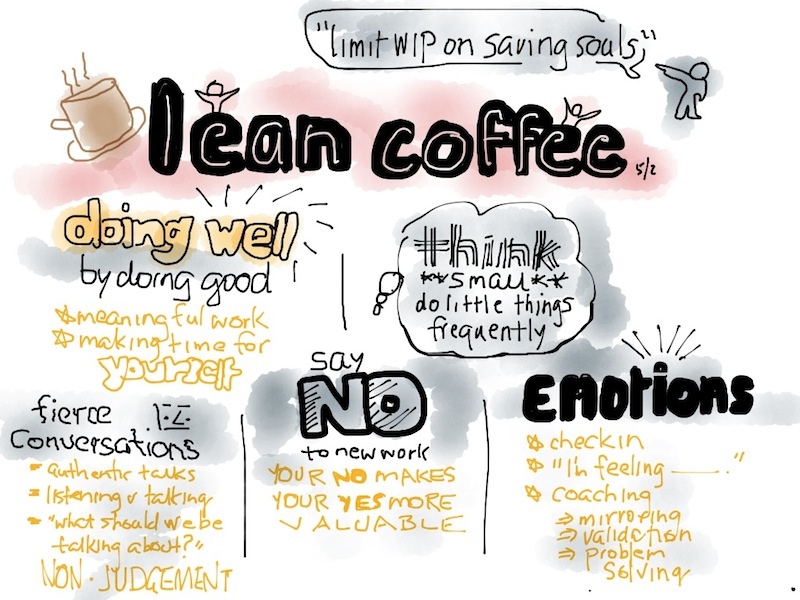 lean coffee 5-29-13