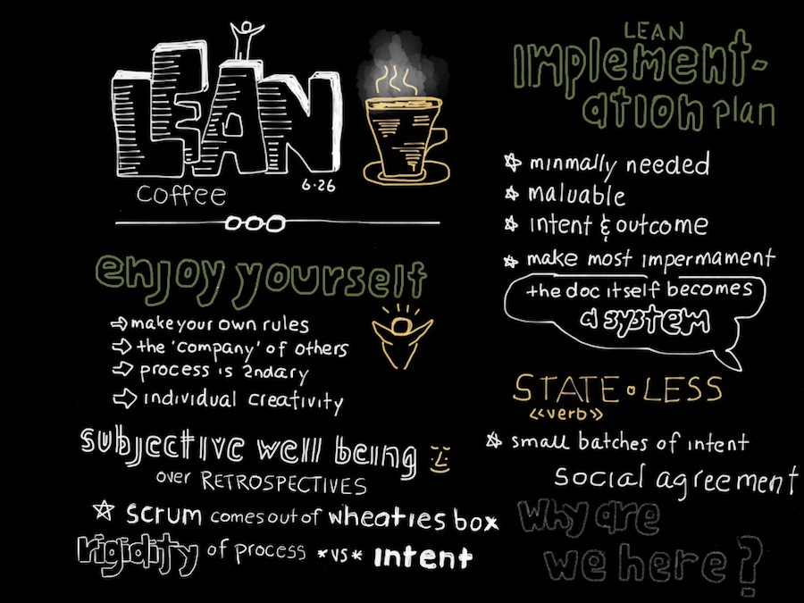 visual lean notes 6-26-13