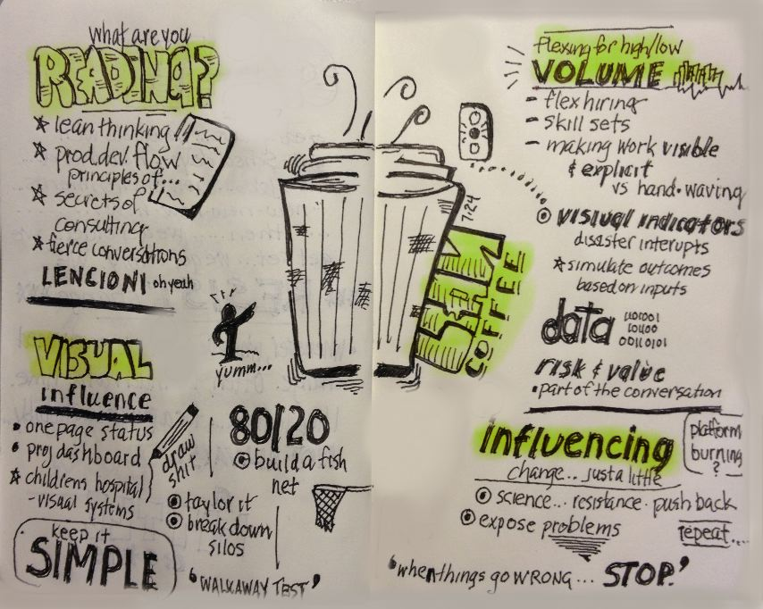 lean coffee visual notes 07-14-13