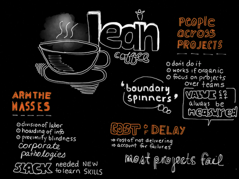 lean visual notes 7:10:13