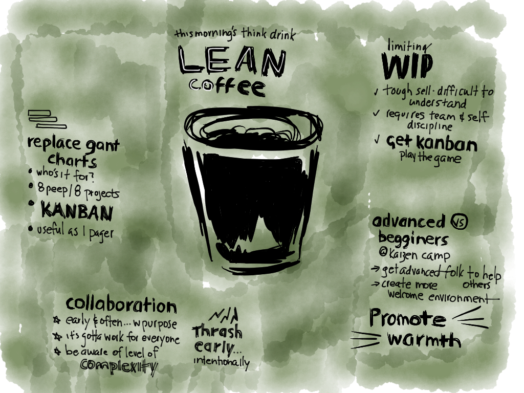 lean coffeee visual notes 8-14-13