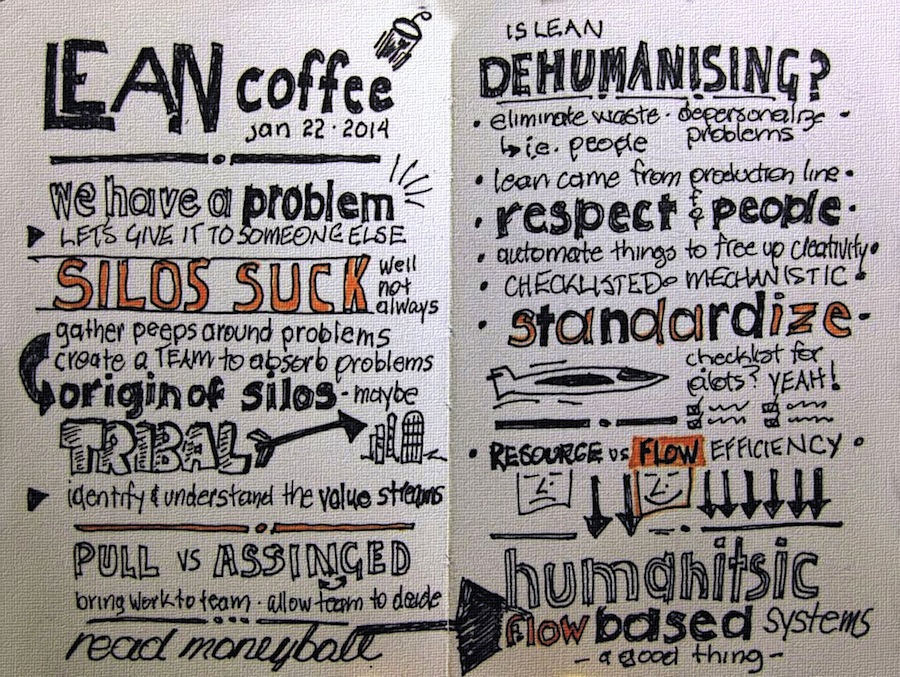 lean coffee notes jan 22 2014-2