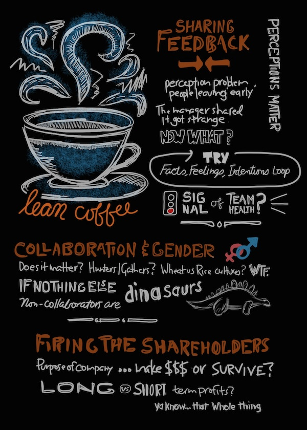 lean coffee may 22 2014