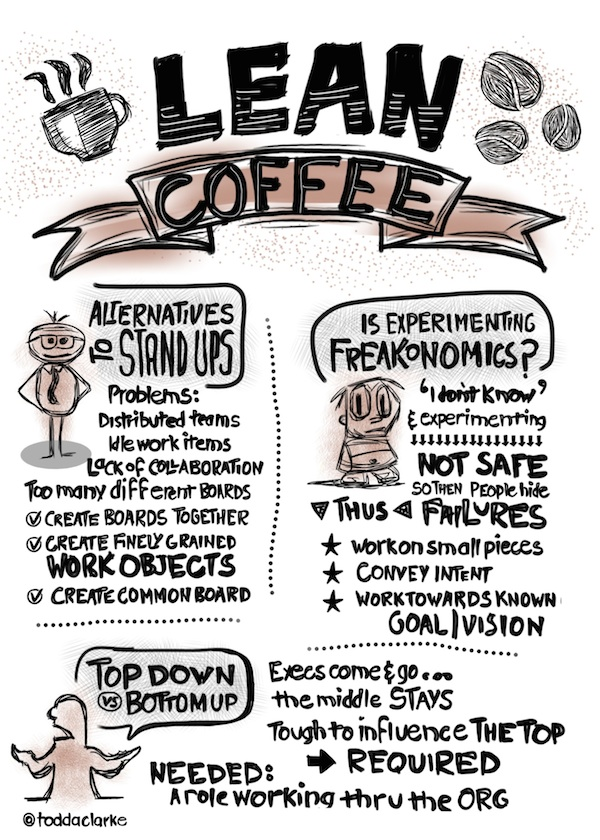 lean coffeee may 28 2014