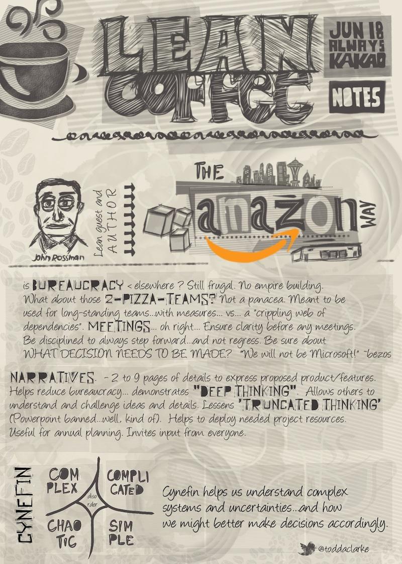 lean coffee jun 18 2014